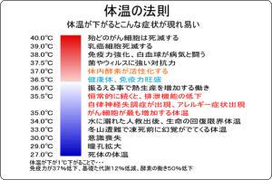 %e8%ab%96%e6%96%87%e4%bd%93%e6%b8%a9%ef%bc%91