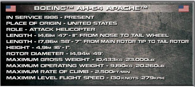 COBI AH-64 Apache Set (5808) Specs