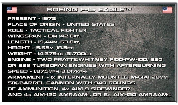 COBI F-15 Eagle Set (5803) Specs