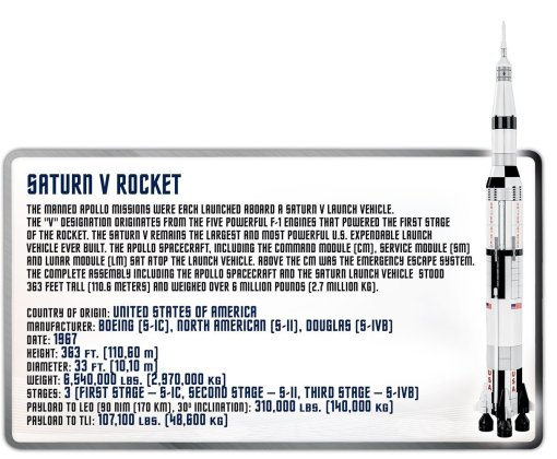 COBI Saturn V Rocket Set (21080) Specs