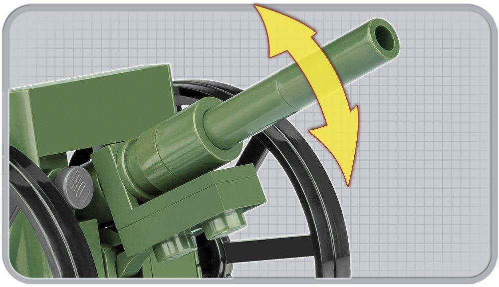 COBI 75MM Schneider Gun