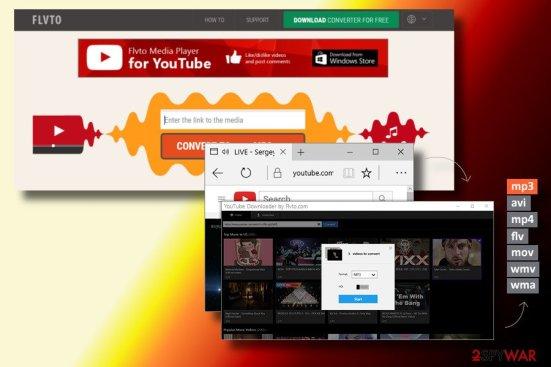 flvto youtube downloader Lisense Key