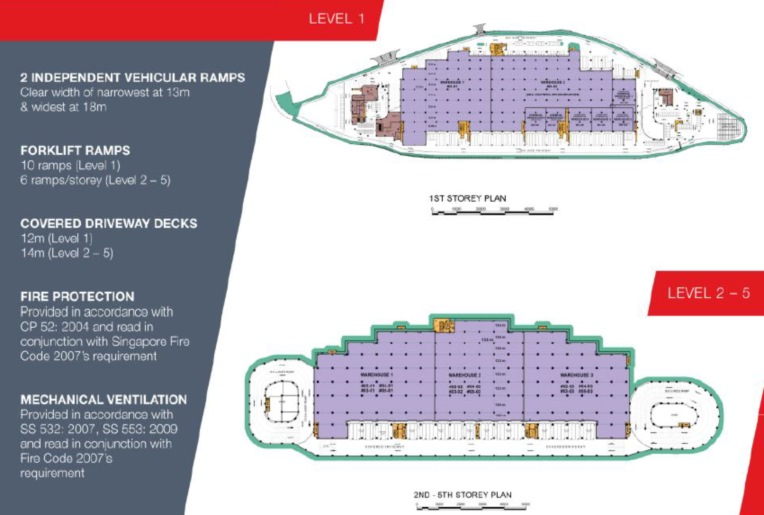 Cogent 1 Logistics hub Floor plan & layout