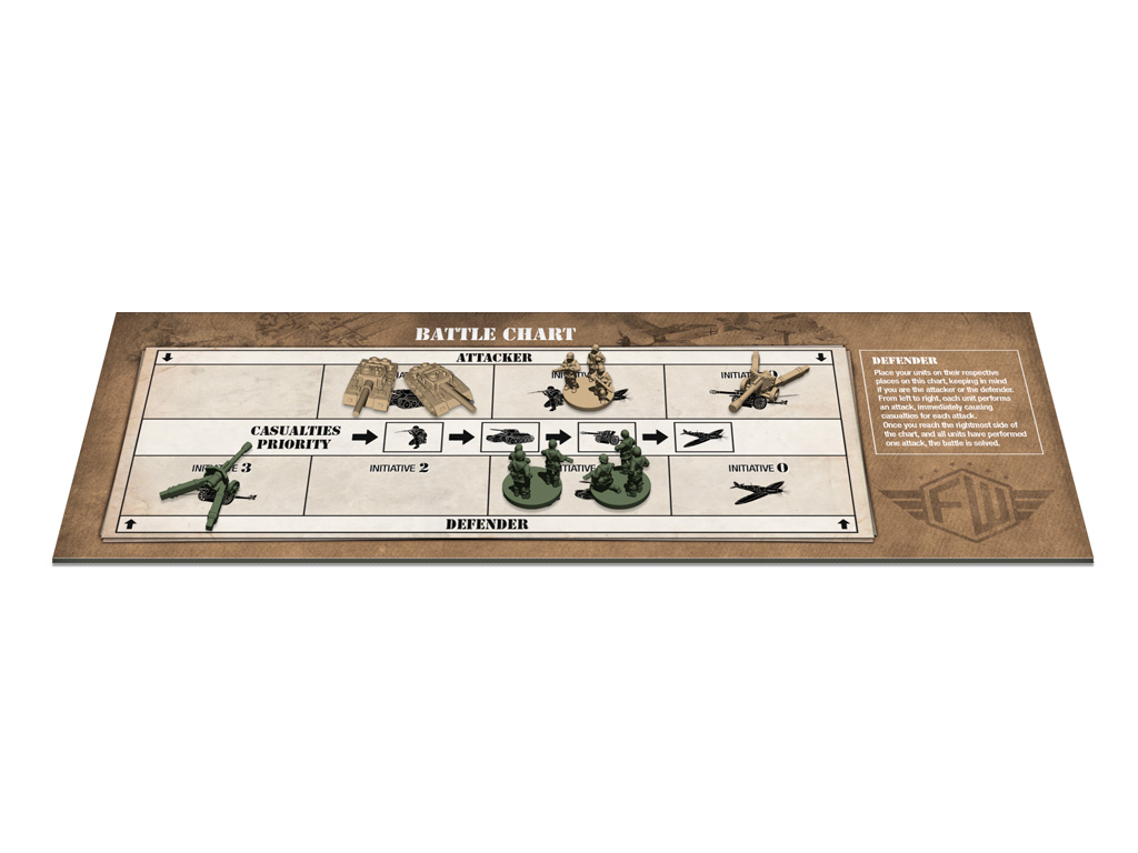 Frontier Wars Initiative Combat System