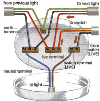 Ceiling light wiring colours integralbook com on wiring diagram for overhead lights Wiring 3 Wire Christmas Lights Wiring a Relay for Lights