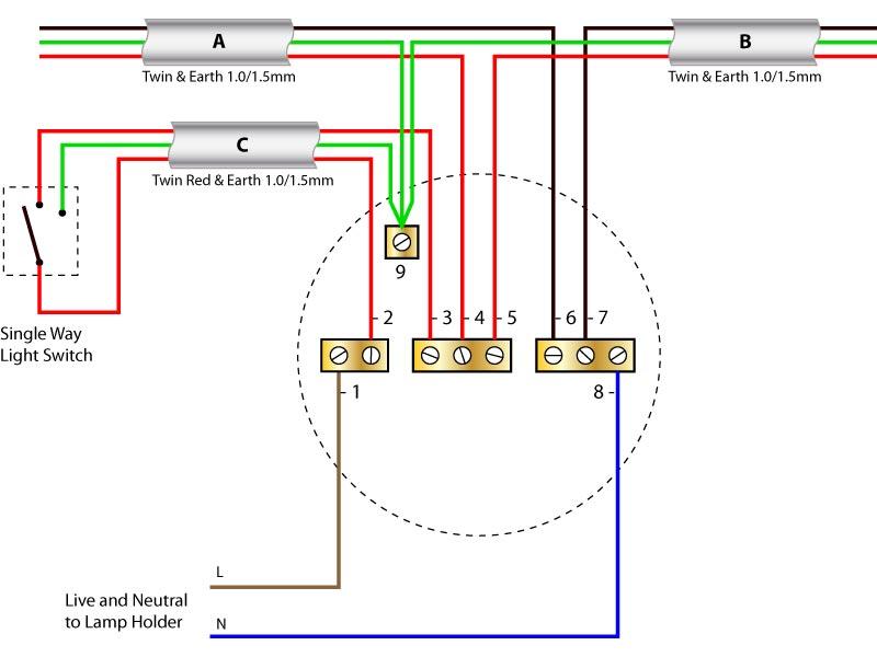 ceiling emergency light 10?resize=665%2C499 zig unit charging \