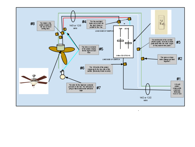 Wiring diagram for ceiling fan with light switch australia wiring diagram for ceiling fan with light switch australia www asfbconference2016 Image collections