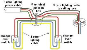 How to install Ceiling light junction box | Warisan Lighting