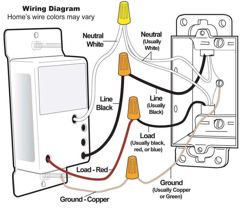 Leviton 3 Way Motion Switch Wiring Diagram efcaviation – Leviton Motion Sensor Wiring Diagram