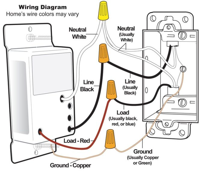 lutron motion sensor wiring diagram lutron image dimmer switch wiring diagram of wireless dimmer auto wiring on lutron motion sensor wiring diagram