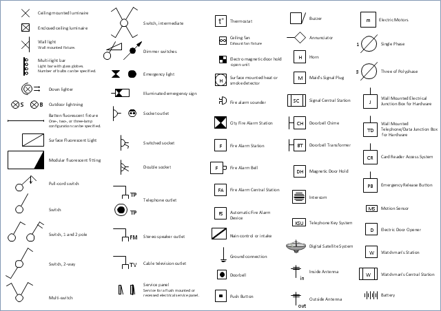 fluorescent floor lamp 9?resize\\d640%2C452 haynes manual wiring diagram symbols efcaviation com haynes manual wiring diagram symbols at bakdesigns.co