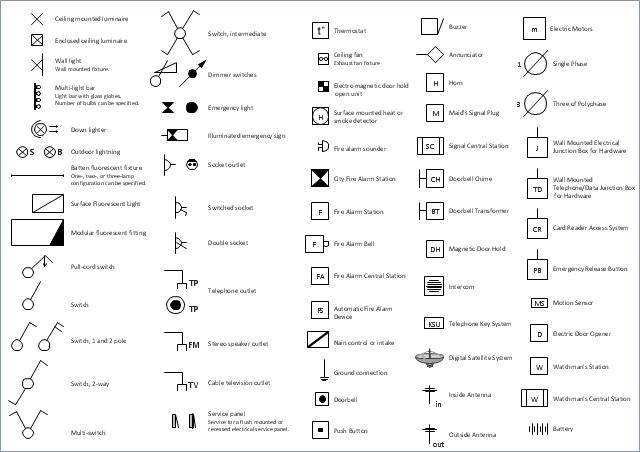 wiring diagram schematic symbols - wiring diagram,