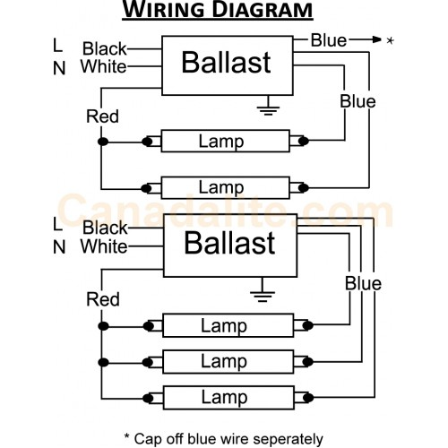 fluorescent lamp ballast 3?resizeu003d500%2C500 ge ballast wiring diagram efcaviation com 2 lamp ballast wiring at bayanpartner.co