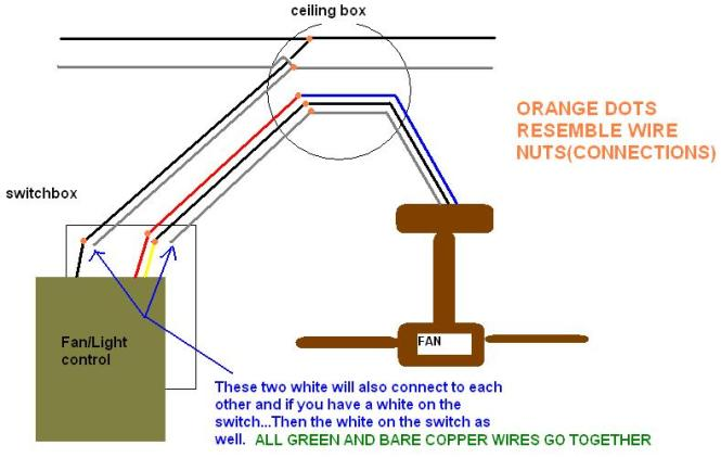 wiring diagram for a hampton bay ceiling fan remote wiring hampton bay ceiling fans wiring diagram the wiring on wiring diagram for a hampton bay ceiling
