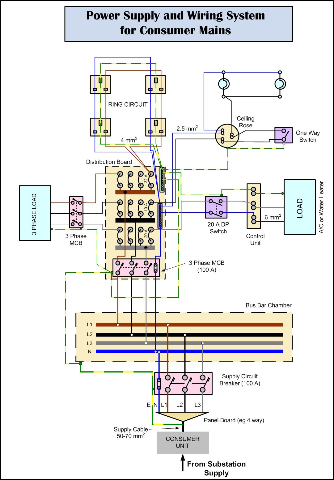 meritor power divider diagram all about repair and wiring meritor power divider diagram domestic wiring diagrams nilzanet single wall lights 4 domestic wiring diagrams