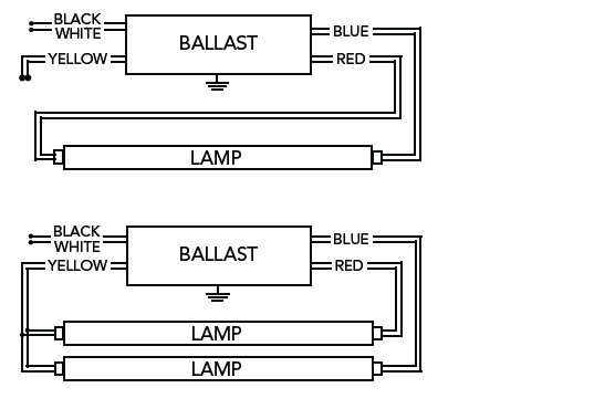 Lighting Metal Halide Ballast Diagrams