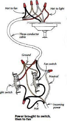 Ceiling Fan Remote Control Installation on wiring diagram for ceiling fan and light kit