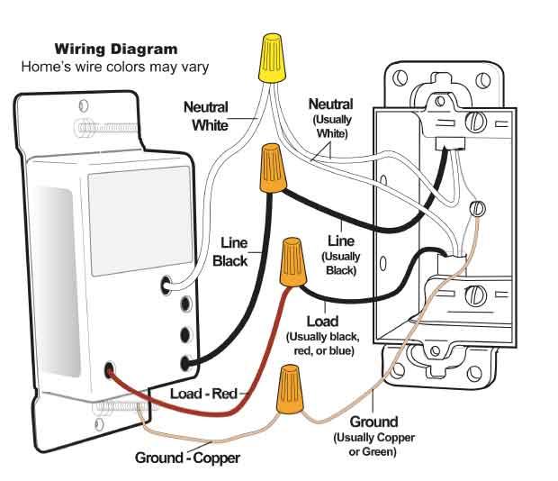 Outdoor Light Wiring Diagram Wiring Through