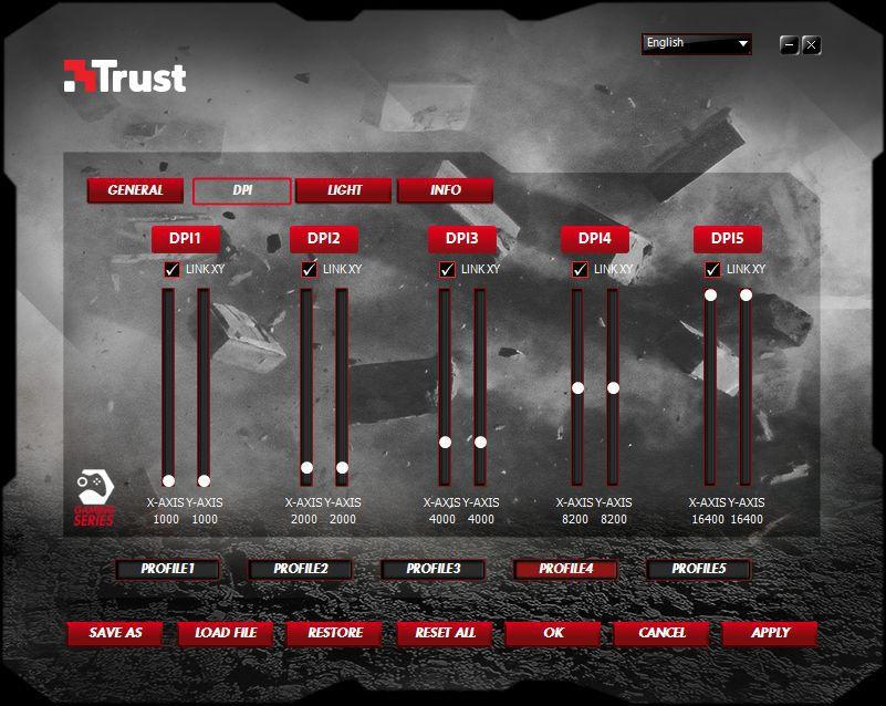 Test de la souris Trust GXT 166