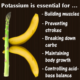5 Core  Health Benefits Of Potassium
