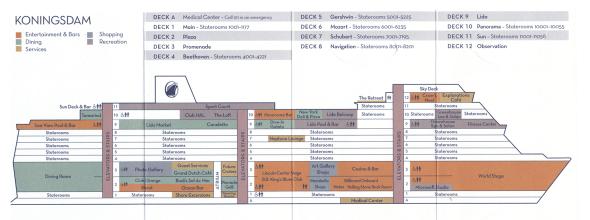 Koningsdam Deck Plan