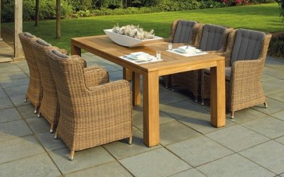 Benefits of having a patio installed on your property
