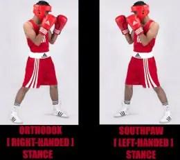 Boxing Stance - Regular vs Southpaw