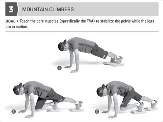 Przykład jednego z ćwiczeń z książki