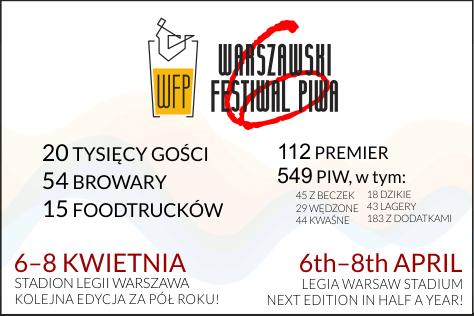Podsumowanie 6 edycji Warszawskiego Festiwalu Piwa
