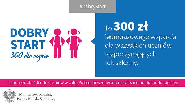 """Już blisko 900 tys. złożonych wniosków o świadczenie """"Dobry Start""""!"""