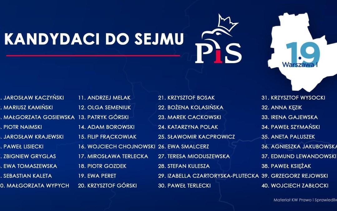 Znamy kandydatów PiS w wyborach do Sejmu i Senatu!