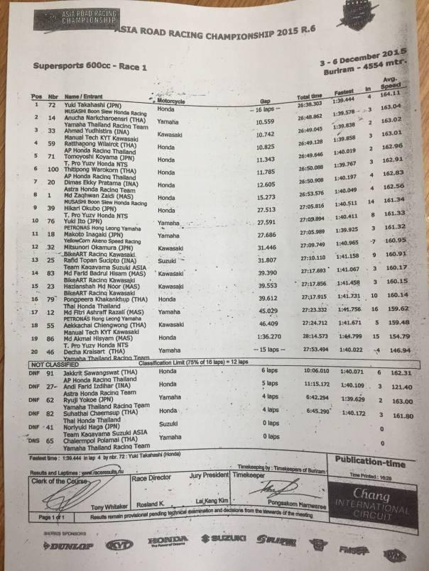 arrc race 1 2015 600cc