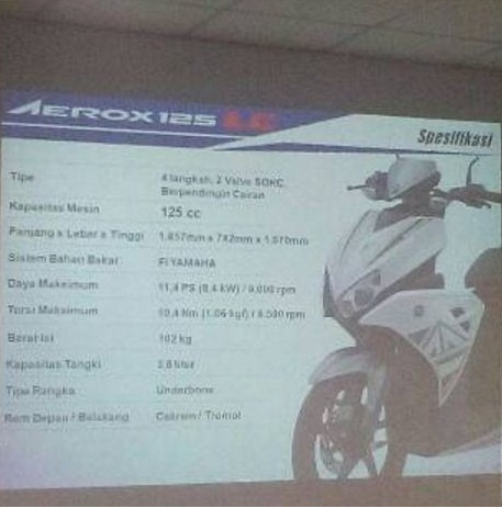 spesifikasi aerox