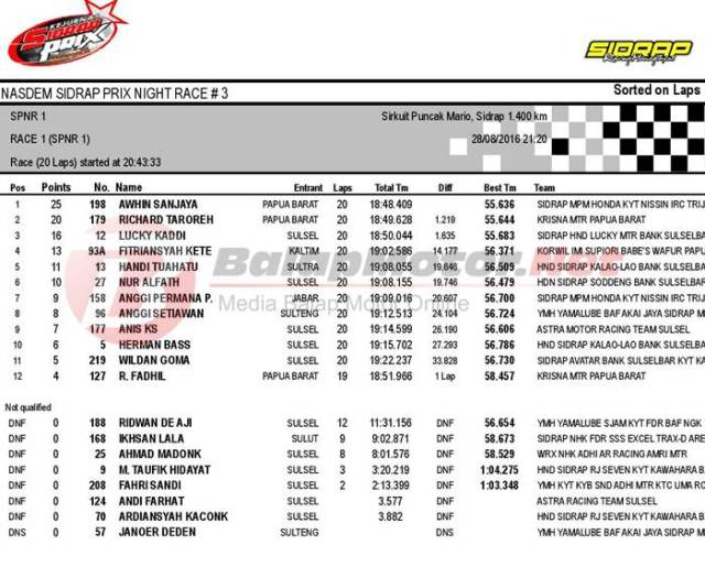 hasil sidrap night race 150cc seri 3