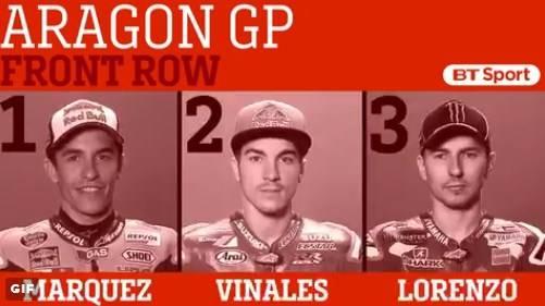 kualifikasi-motogp-aragon-2016