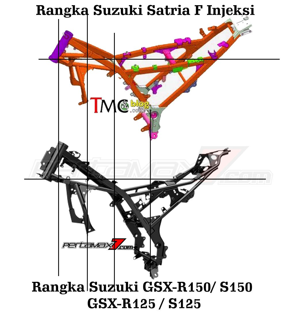 perbedaan-rangka-suzuki-gsx-r150-dengan-satria-f150
