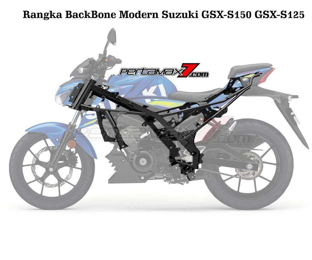 Frame Suzuki GSX-R150