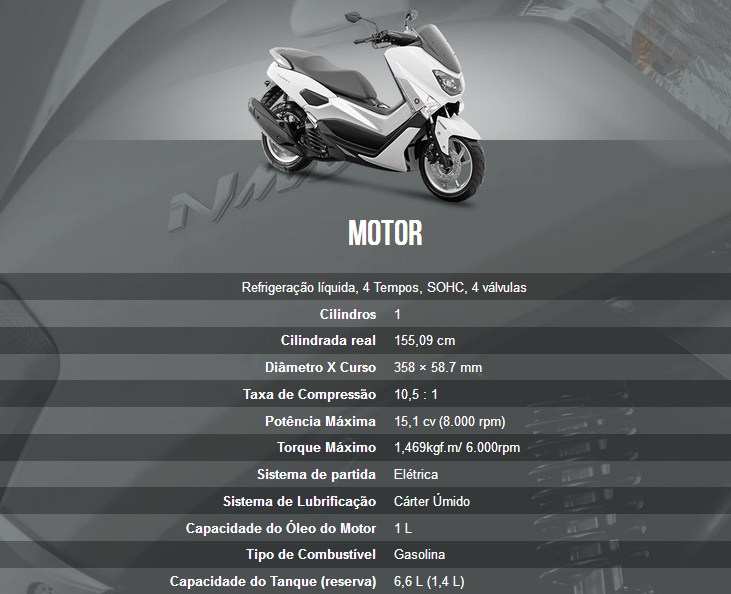 yamaha nmax 160 2017 spesifikasi