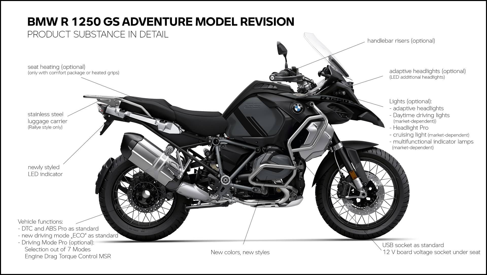 bmw r 1250 gs 2021 adventure