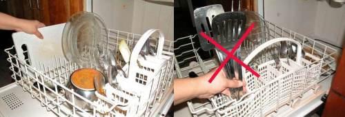 Mutfak eşyalarının yeri