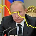 Russia's currency collapses to lowest level ever (www.financtwitter.com)