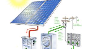 energi matahari