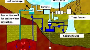 energi panas bumi1
