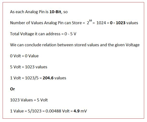 ilustrasi nilai pin analog