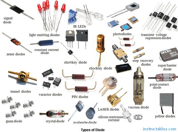 jenis jenis dioda