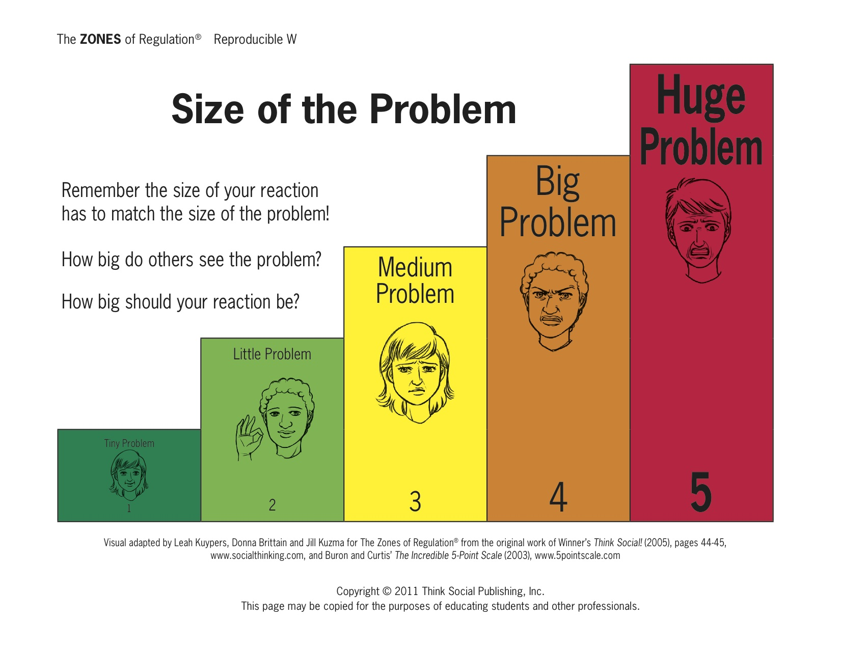 The Zones Of Regulation Size Of The Problem Thinking