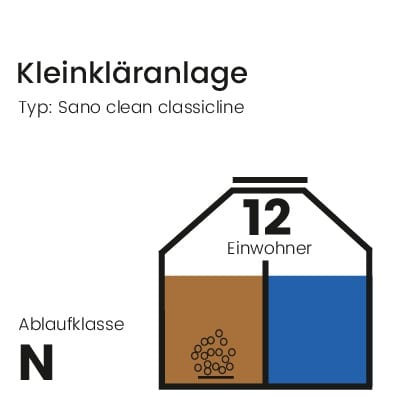 Kleinkläranlage-sano-clean-classicline-ablaufklasse-N-12EW