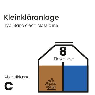 Kleinkläranlage-sano-clean-classicline-ablaufklasse-C-8EW