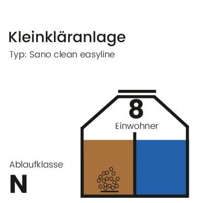 Kleinkläranlage-sano-clean-easyline-ablaufklasse-N-8EW