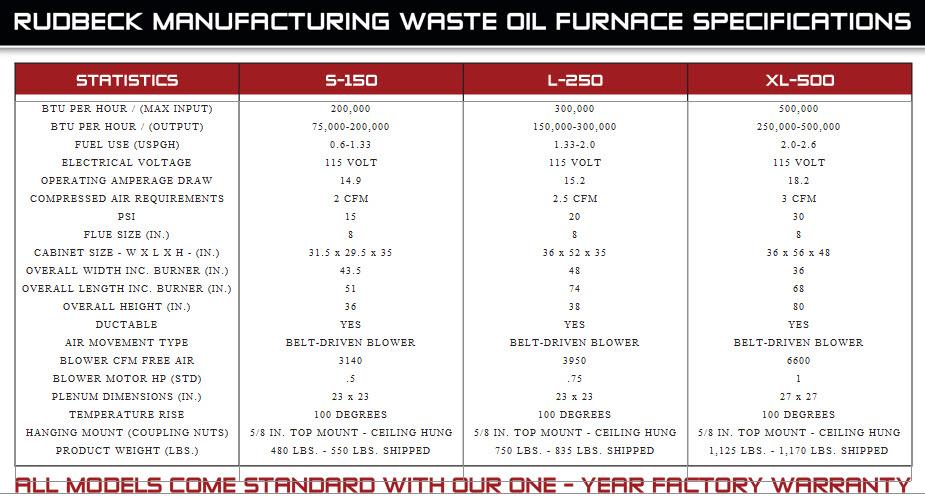 Furnace Heaters Diagram
